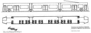 concept indeling regiobus