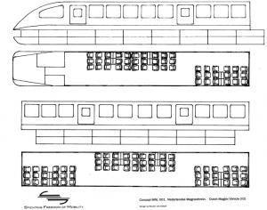 concept indeling IC voertuig