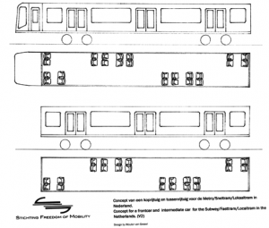 concept indeling metro/sneltram